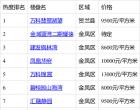 山西省五居室关注度TOP10排行榜