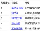 山西省8月第2周阳曲新开楼盘关注度TOP5