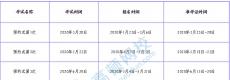北京培训基金从业资格考试怎么报名