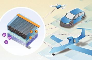 皮下:轻巧的电池可能会改变电动汽车